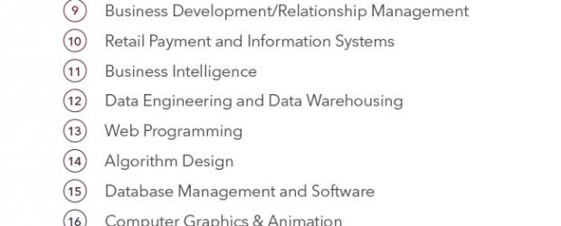 ¿Cuáles son las habilidades que atraen mayor empleabilidad en Linkedin?