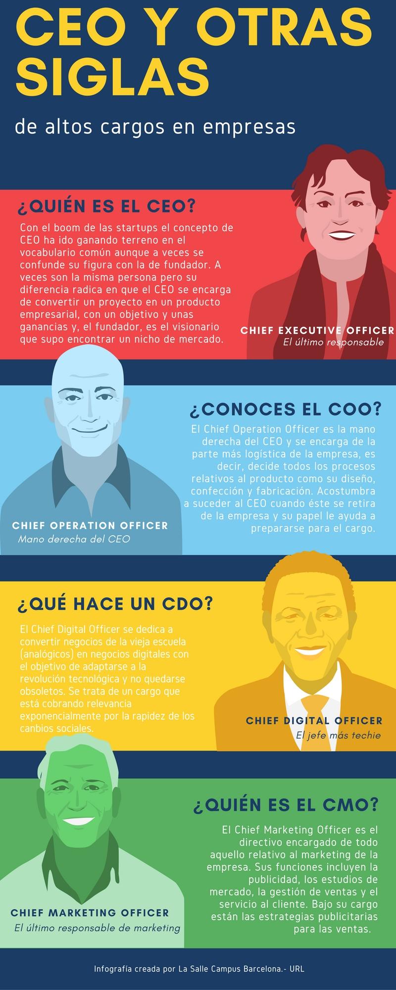 CEO Y OTRAS SIGLAS BUENO