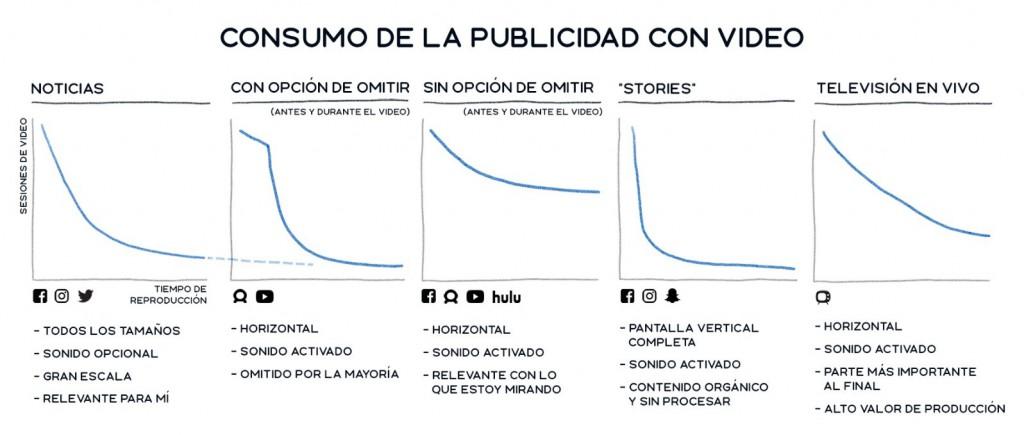 consumo publi